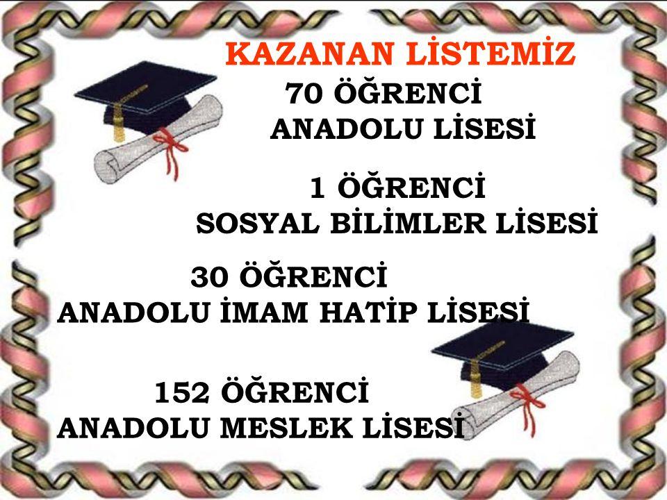 KAZANAN LİSTEMİZ 70 ÖĞRENCİ ANADOLU LİSESİ 1 ÖĞRENCİ