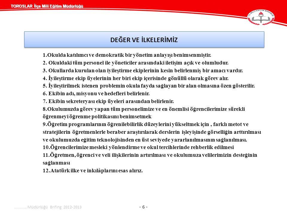 TOROSLAR İlçe Mili Eğitim Müdürlüğü