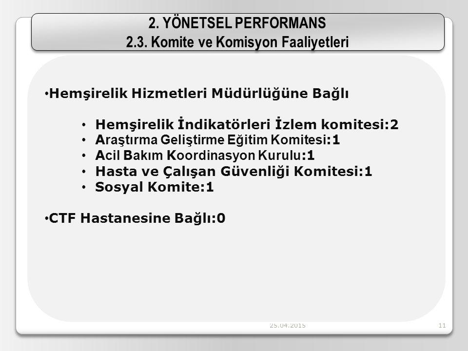 2.3. Komite ve Komisyon Faaliyetleri