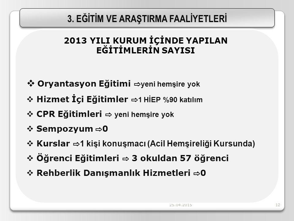3. EĞİTİM VE ARAŞTIRMA FAALİYETLERİ 2013 YILI KURUM İÇİNDE YAPILAN