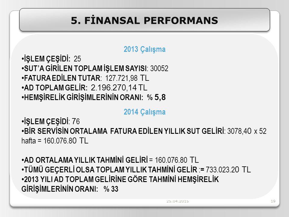 5. FİNANSAL PERFORMANS 2013 Çalışma İŞLEM ÇEŞİDİ: 25
