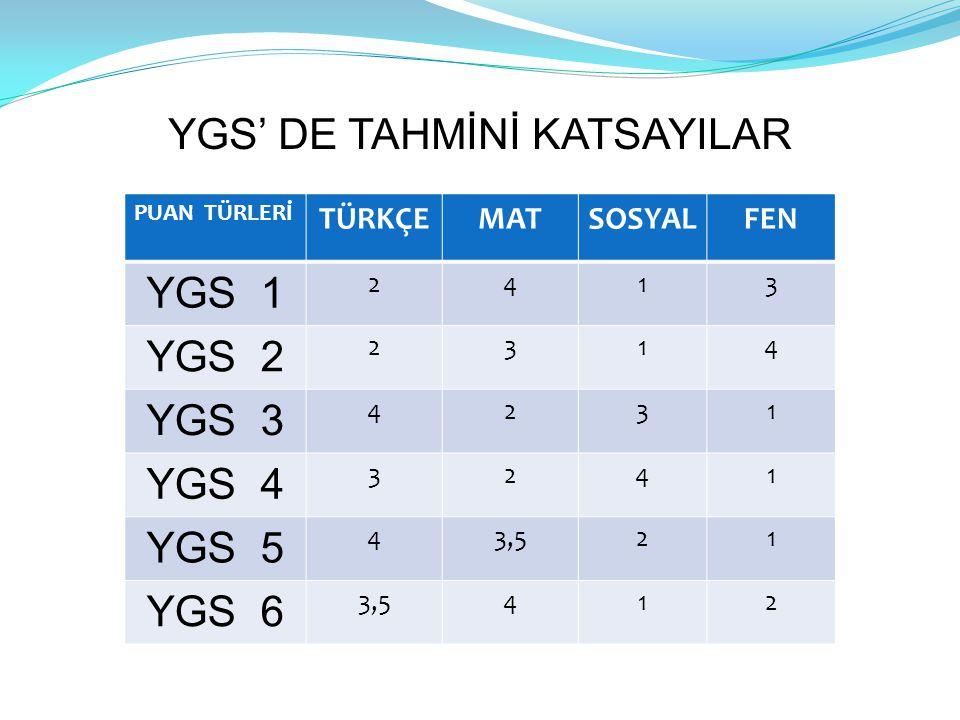 YGS' DE TAHMİNİ KATSAYILAR