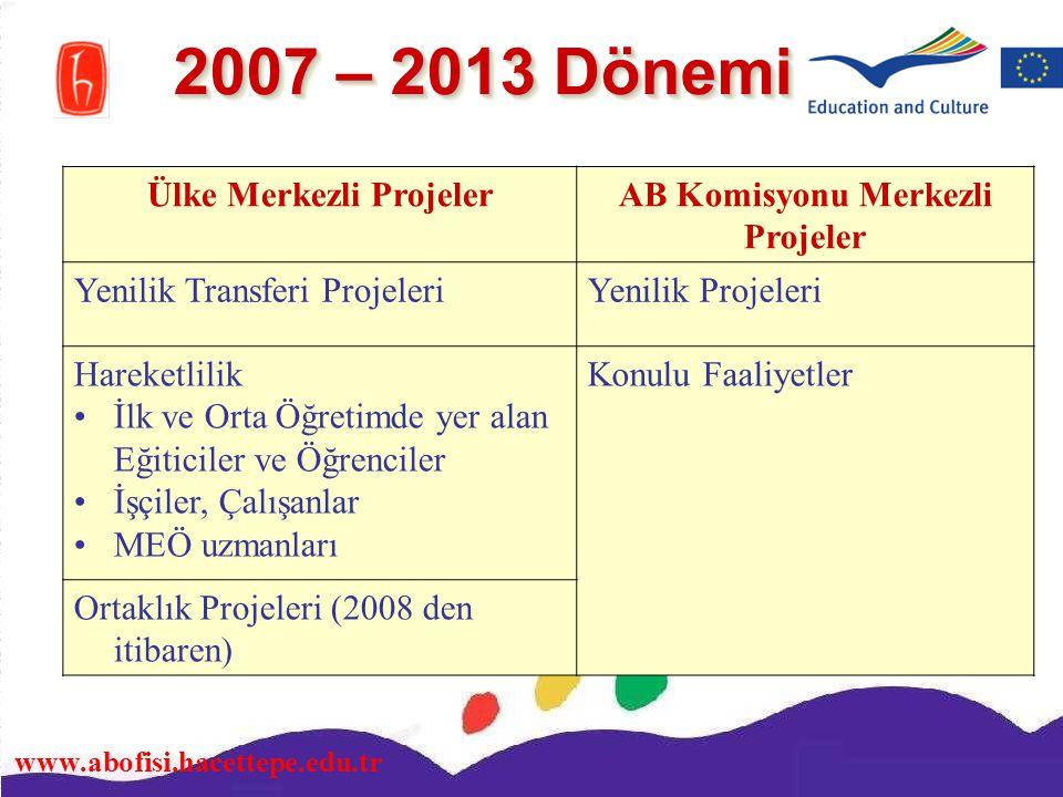 Ülke Merkezli Projeler AB Komisyonu Merkezli Projeler