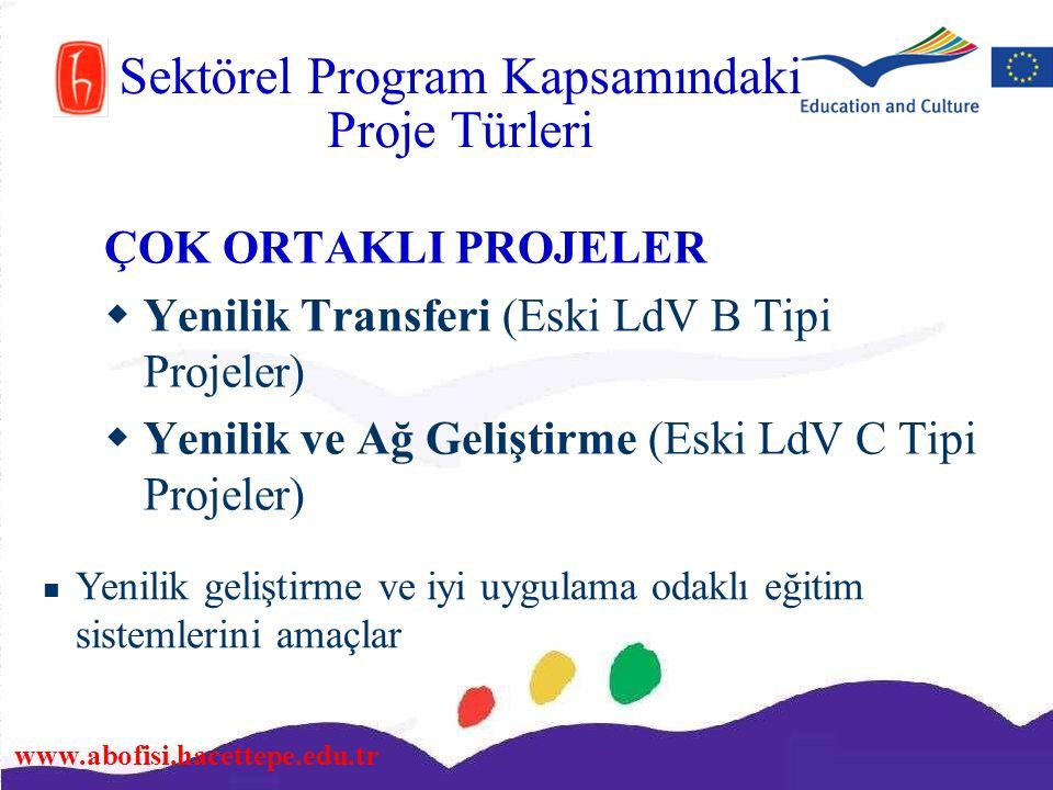 Sektörel Program Kapsamındaki Proje Türleri