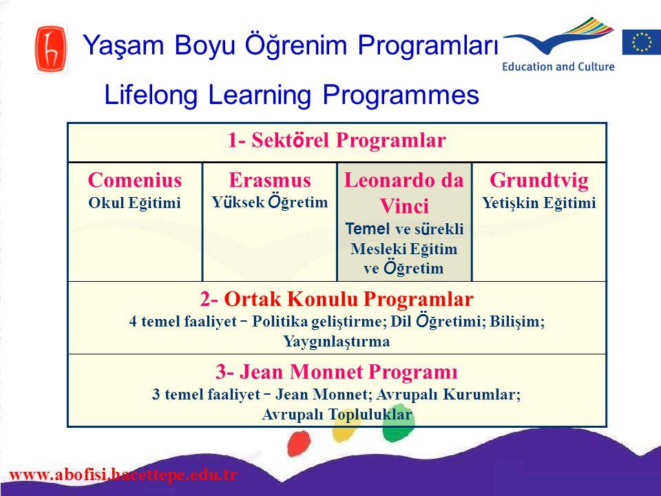Temel ve sürekli Mesleki Eğitim ve Öğretim 2- Ortak Konulu Programlar
