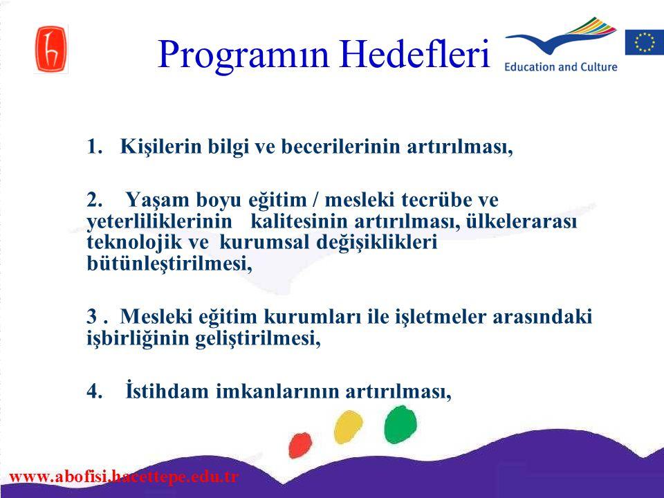 Programın Hedefleri 1. Kişilerin bilgi ve becerilerinin artırılması,
