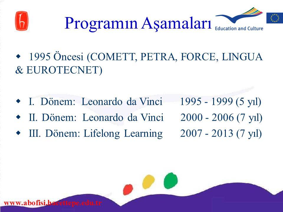 Programın Aşamaları 1995 Öncesi (COMETT, PETRA, FORCE, LINGUA & EUROTECNET) I. Dönem: Leonardo da Vinci 1995 - 1999 (5 yıl)