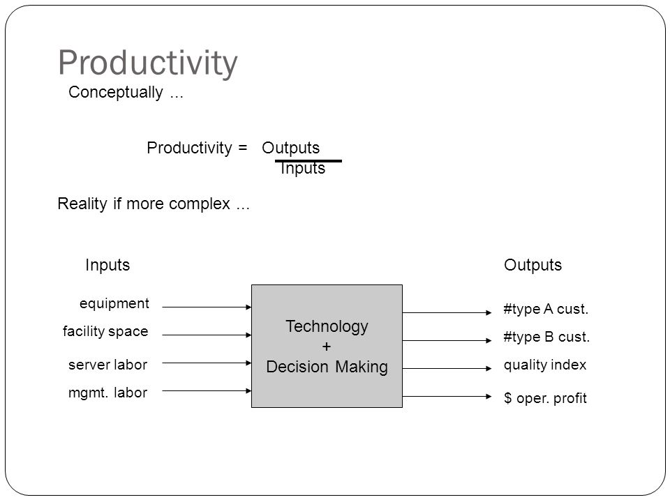 Productivity Conceptually ... Productivity = Outputs Inputs