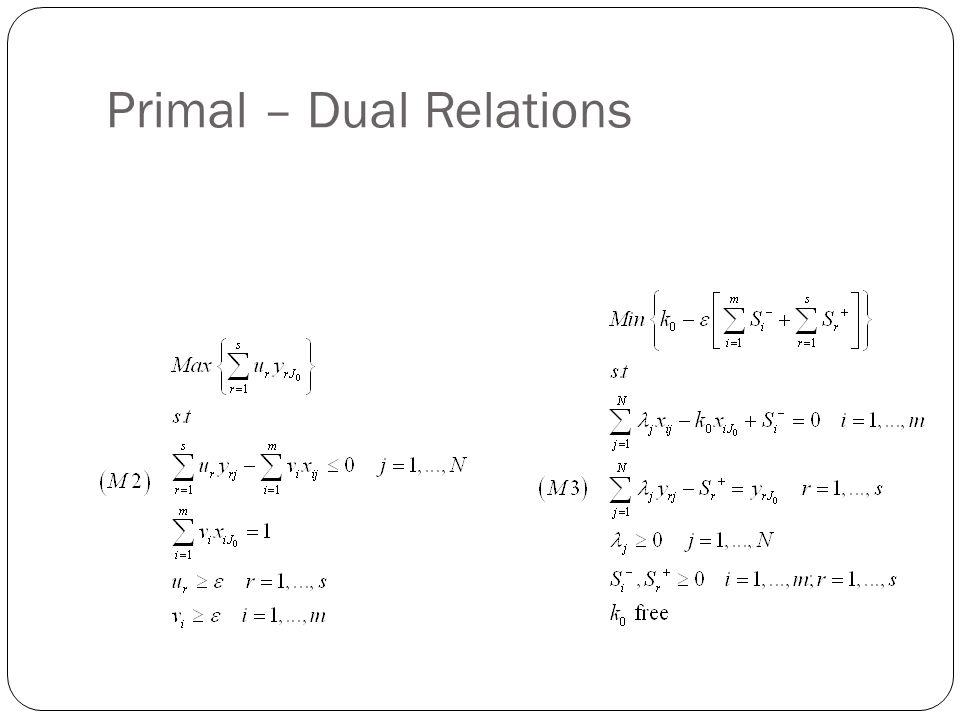 Primal – Dual Relations