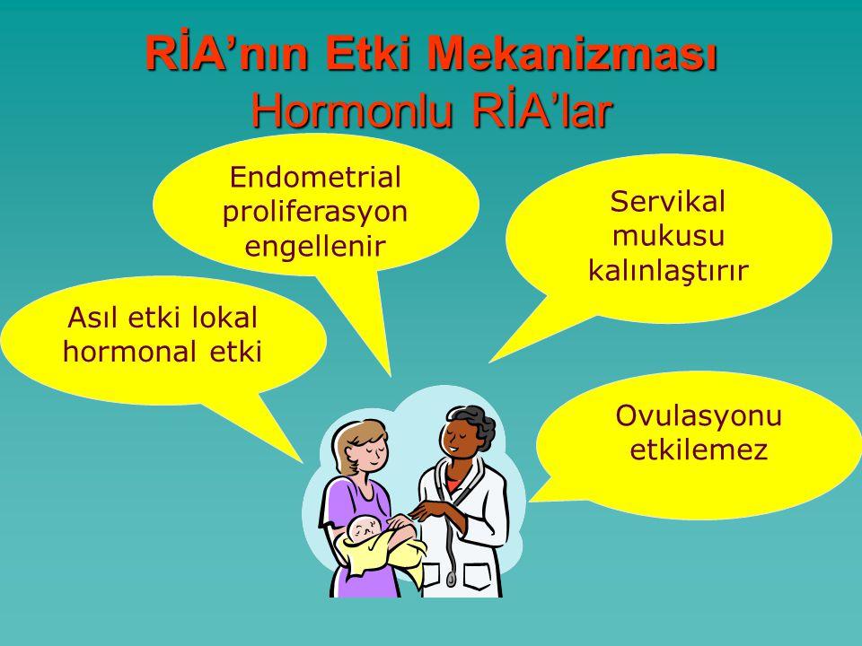 RİA'nın Etki Mekanizması Hormonlu RİA'lar