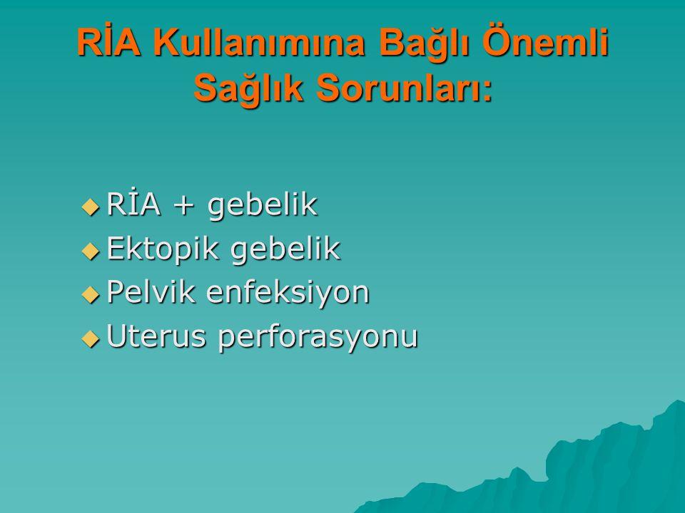 RİA Kullanımına Bağlı Önemli Sağlık Sorunları: