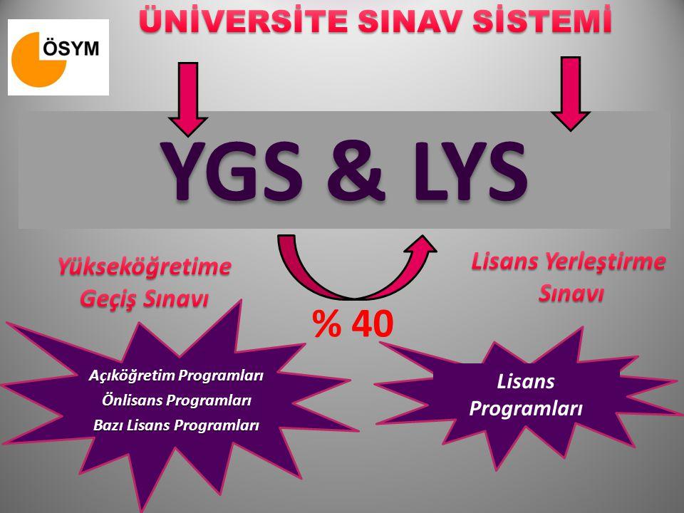 YGS & LYS % 40 ÜNİVERSİTE SINAV SİSTEMİ Lisans Yerleştirme