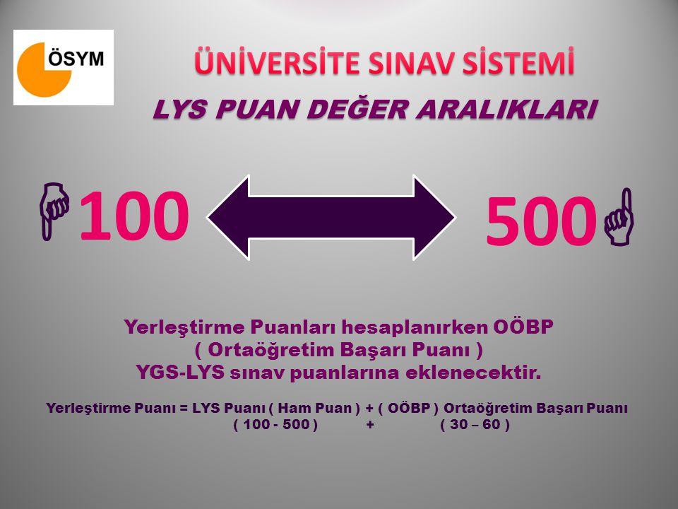 100 500 ÜNİVERSİTE SINAV SİSTEMİ LYS PUAN DEĞER ARALIKLARI