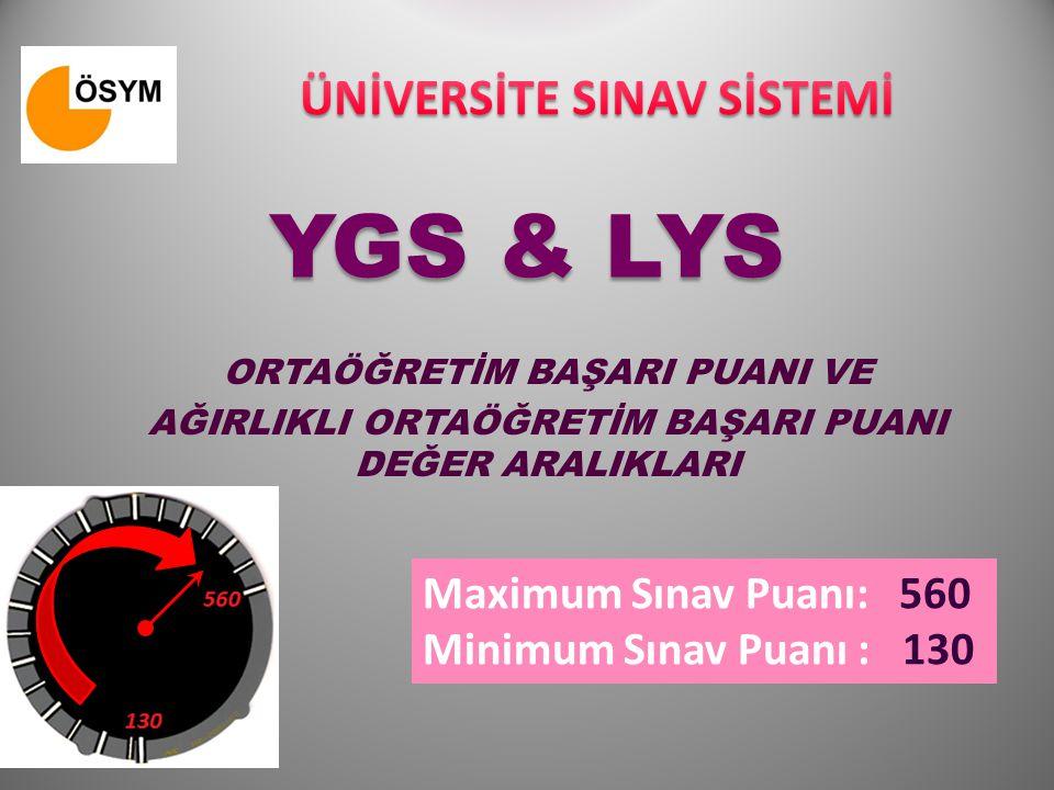 YGS & LYS ÜNİVERSİTE SINAV SİSTEMİ Maximum Sınav Puanı: 560