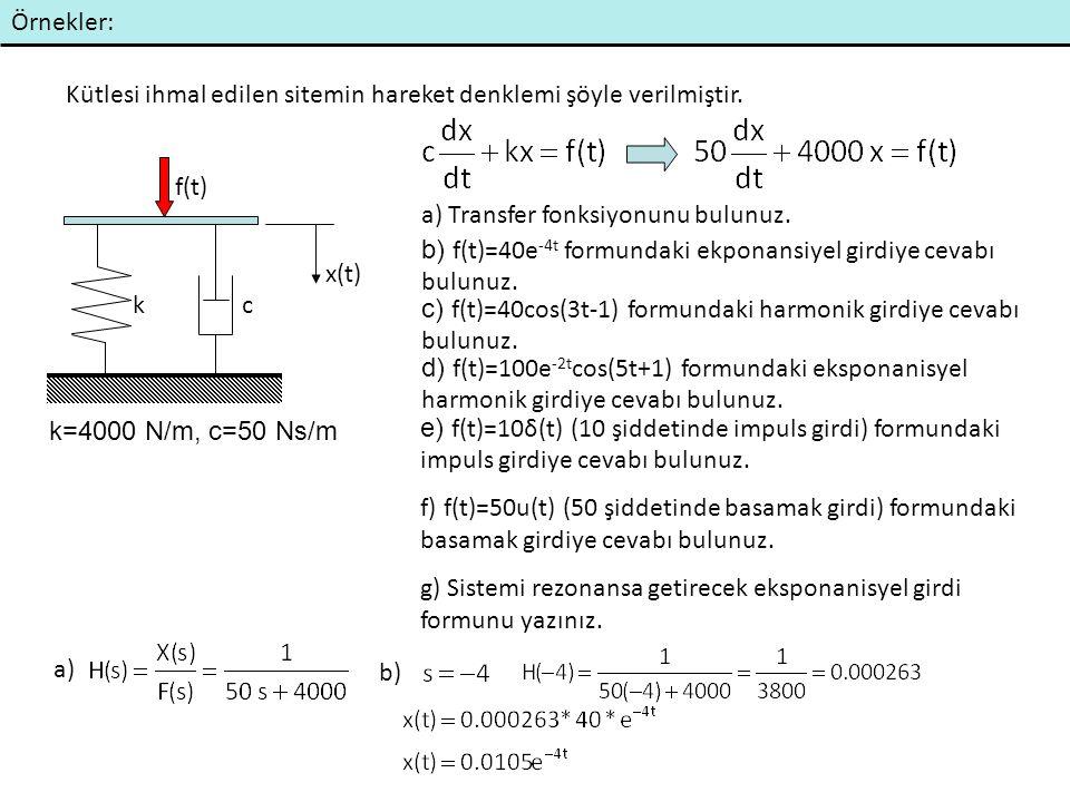 Örnekler: Kütlesi ihmal edilen sitemin hareket denklemi şöyle verilmiştir. x(t) k. c. f(t) k=4000 N/m, c=50 Ns/m.
