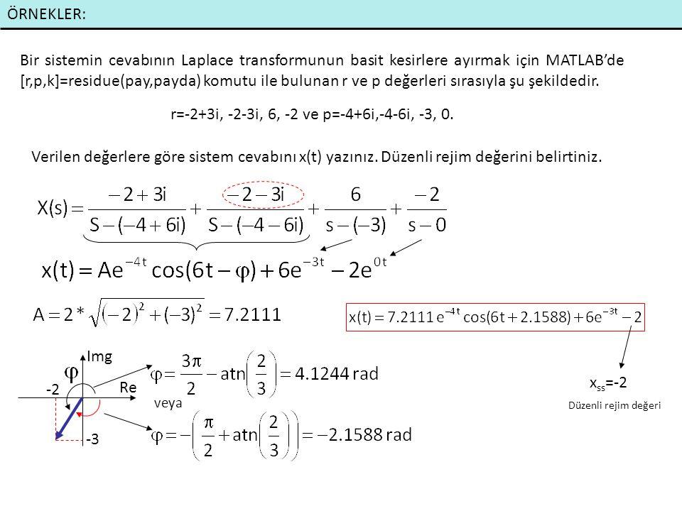 r=-2+3i, -2-3i, 6, -2 ve p=-4+6i,-4-6i, -3, 0.