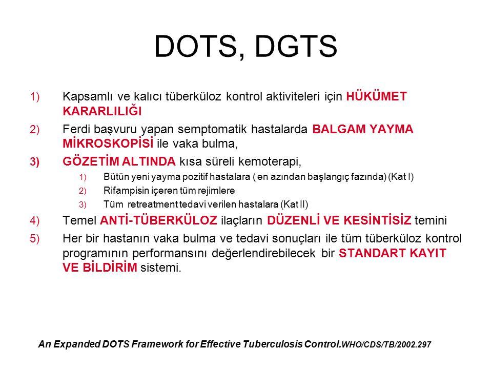 DOTS, DGTS Kapsamlı ve kalıcı tüberküloz kontrol aktiviteleri için HÜKÜMET KARARLILIĞI.