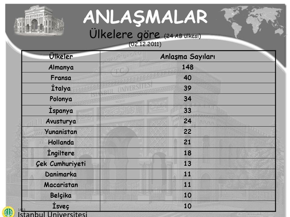 ANLAŞMALAR Ülkelere göre (24 AB ülkesi) (02.12.2011)