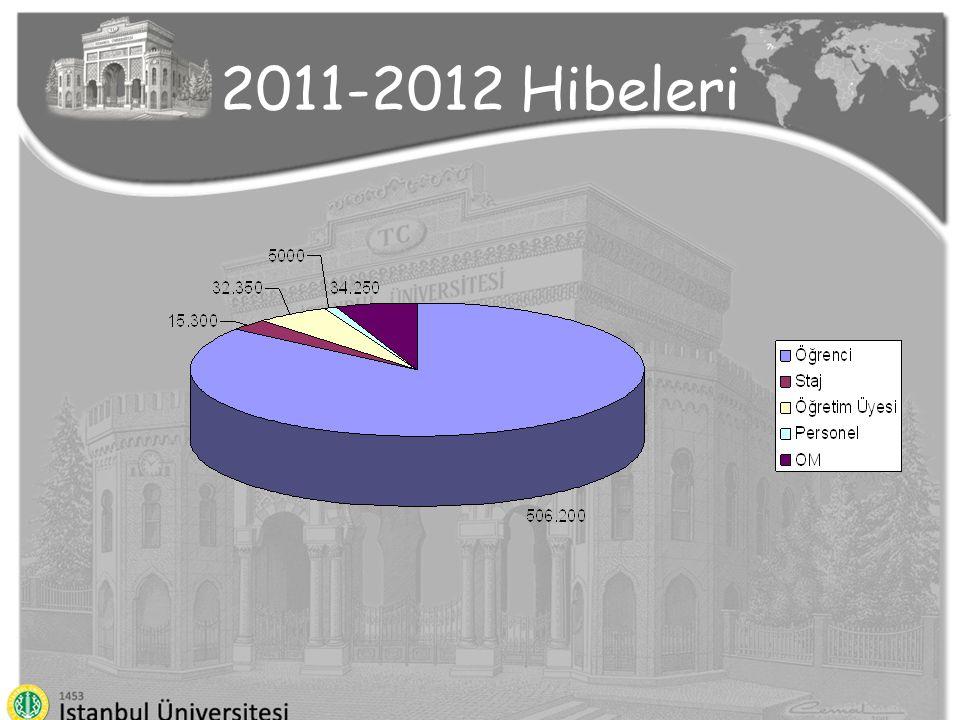 2011-2012 Hibeleri