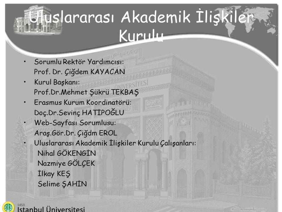 Uluslararası Akademik İlişkiler Kurulu