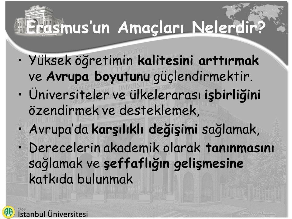 Erasmus'un Amaçları Nelerdir