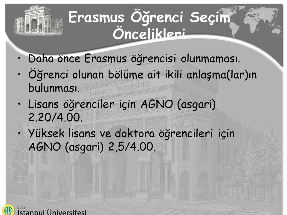 Erasmus Öğrenci Seçim Öncelikleri