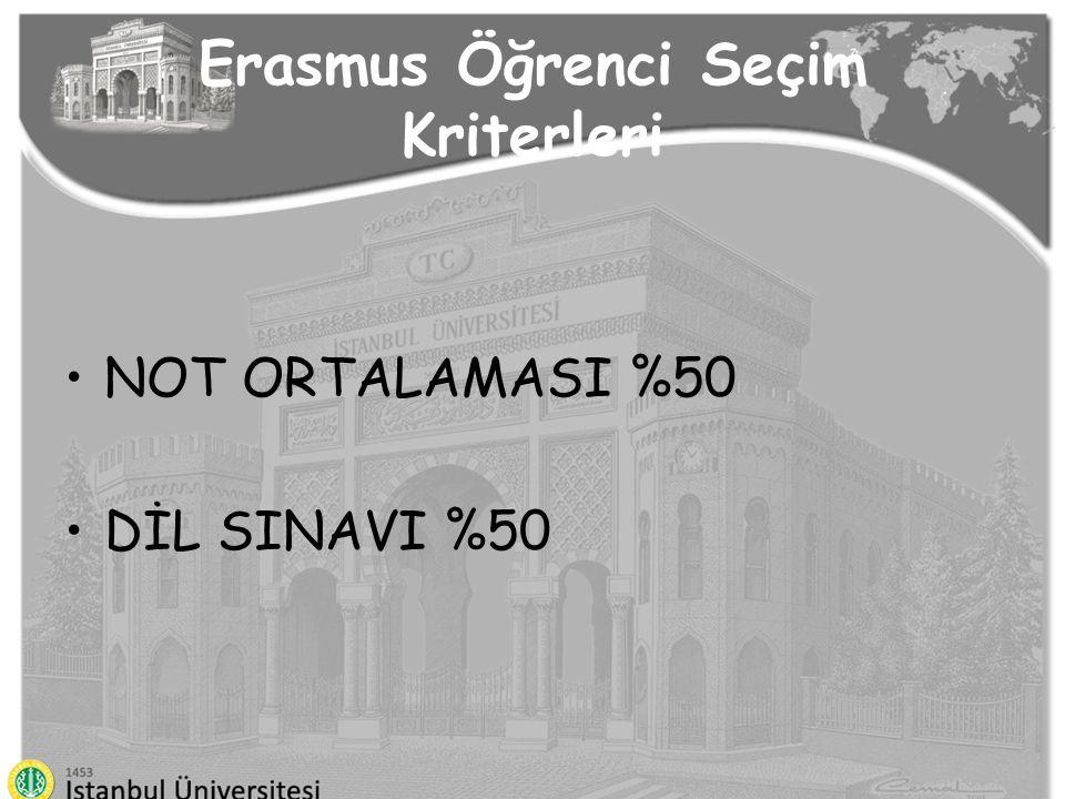 Erasmus Öğrenci Seçim Kriterleri