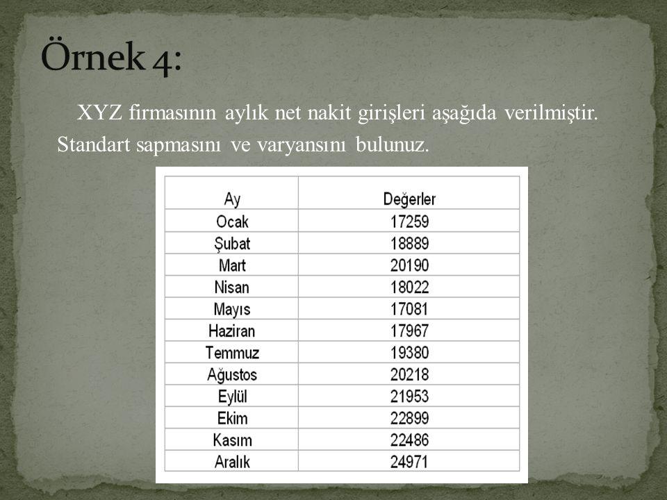 Örnek 4: XYZ firmasının aylık net nakit girişleri aşağıda verilmiştir.