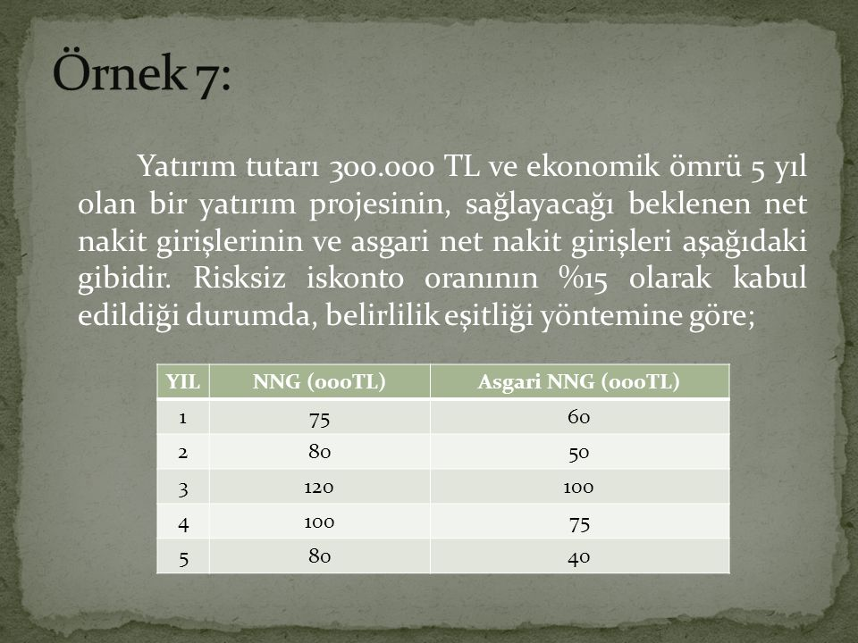 Örnek 7: