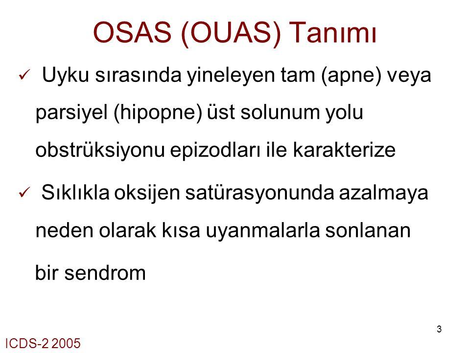 OSAS (OUAS) Tanımı Uyku sırasında yineleyen tam (apne) veya parsiyel (hipopne) üst solunum yolu obstrüksiyonu epizodları ile karakterize.