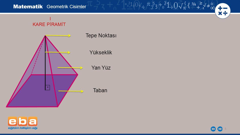 . Tepe Noktası Yükseklik Yan Yüz Taban Geometrik Cisimler I