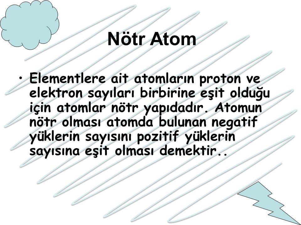Nötr Atom