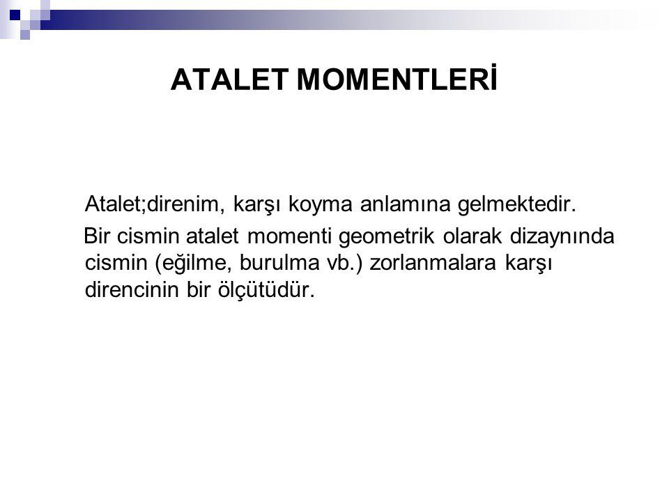 ATALET MOMENTLERİ Atalet;direnim, karşı koyma anlamına gelmektedir.