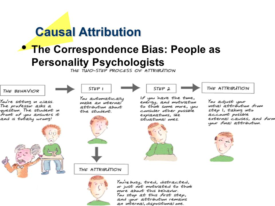 Causal Attribution The Correspondence Bias: People as Personality Psychologists