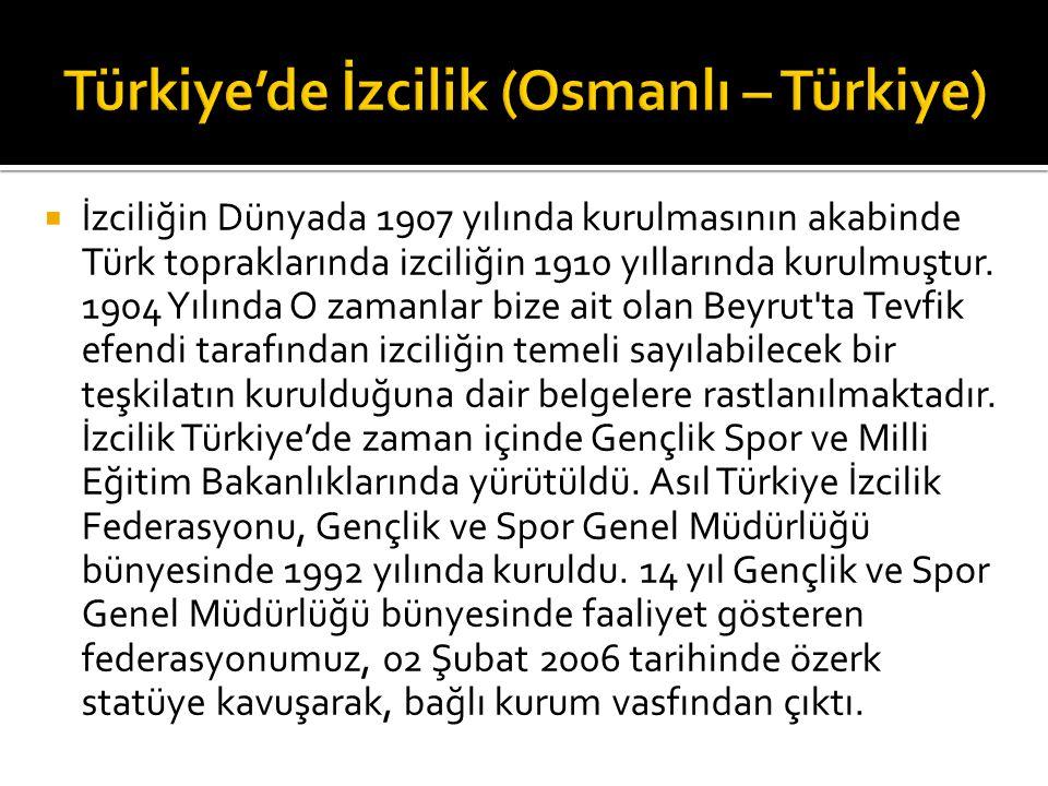 Türkiye'de İzcilik (Osmanlı – Türkiye)