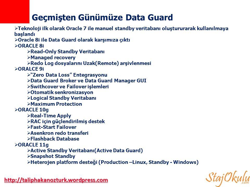 Geçmişten Günümüze Data Guard