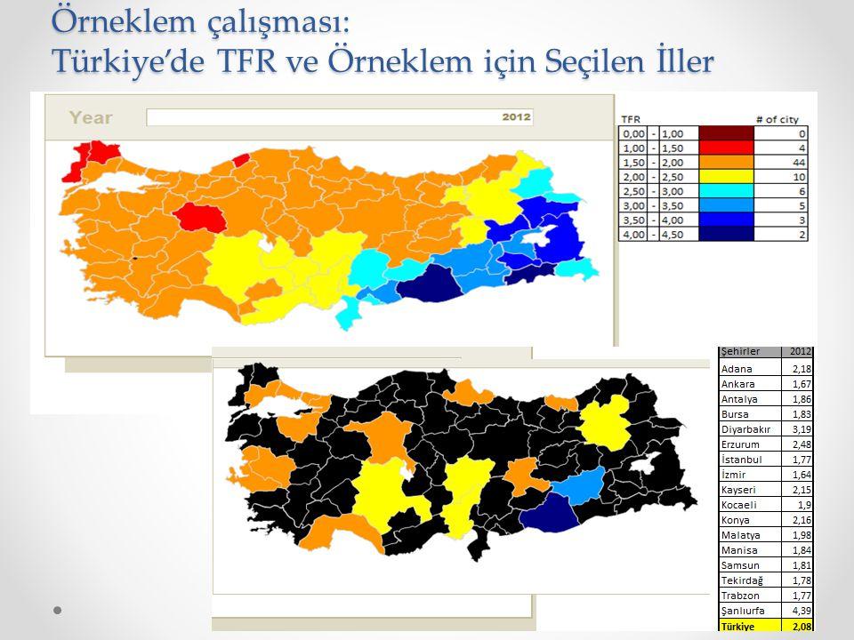 Örneklem çalışması: Türkiye'de TFR ve Örneklem için Seçilen İller