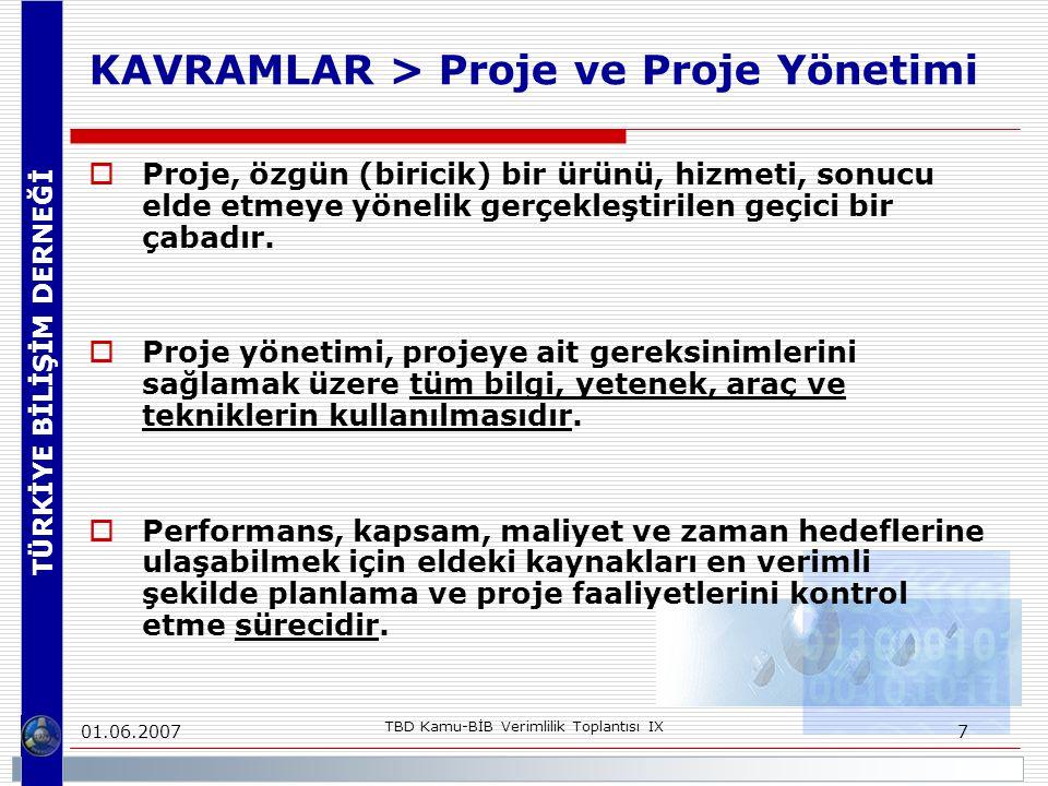 KAVRAMLAR > Proje ve Proje Yönetimi