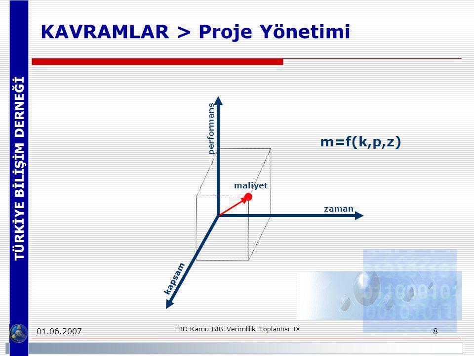 KAVRAMLAR > Proje Yönetimi