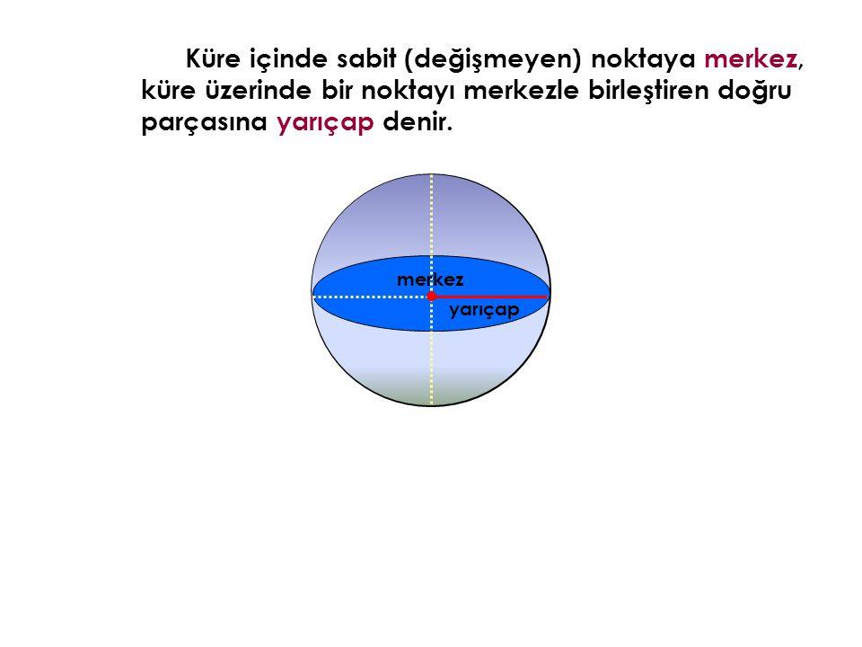 Küre içinde sabit (değişmeyen) noktaya merkez,