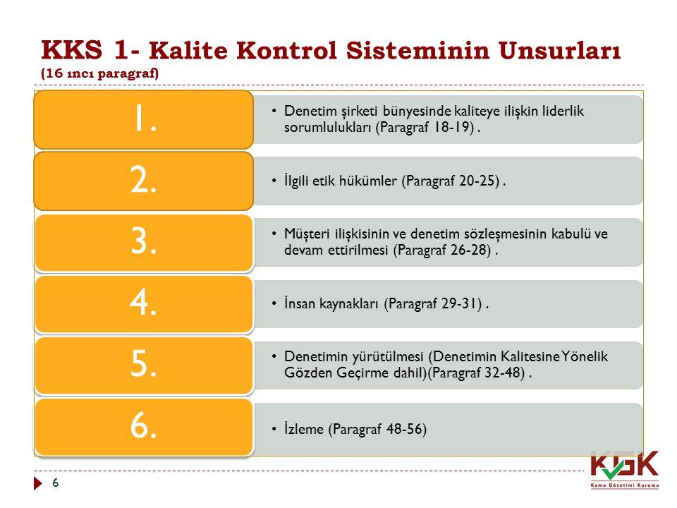 KKS 1- Kalite Kontrol Sisteminin Unsurları (16 ıncı paragraf)