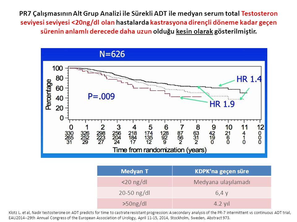 PR7 Çalışmasının Alt Grup Analizi ile Sürekli ADT ile medyan serum total Testosteron seviyesi seviyesi <20ng/dl olan hastalarda kastrasyona dirençli döneme kadar geçen sürenin anlamlı derecede daha uzun olduğu kesin olarak gösterilmiştir.