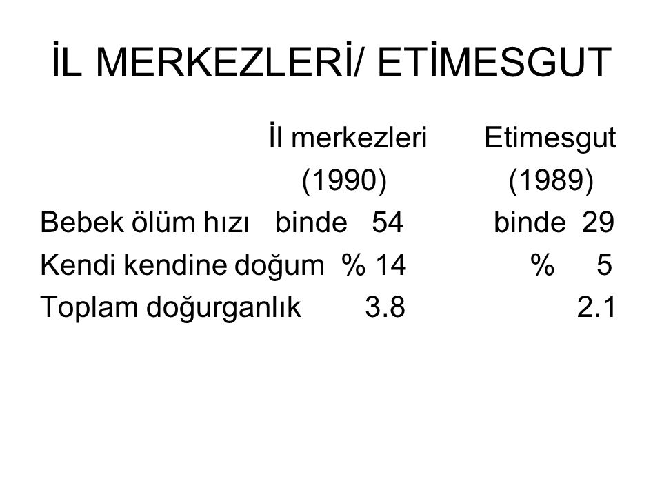 İL MERKEZLERİ/ ETİMESGUT