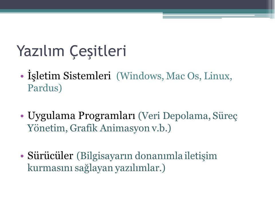 Yazılım Çeşitleri İşletim Sistemleri (Windows, Mac Os, Linux, Pardus)