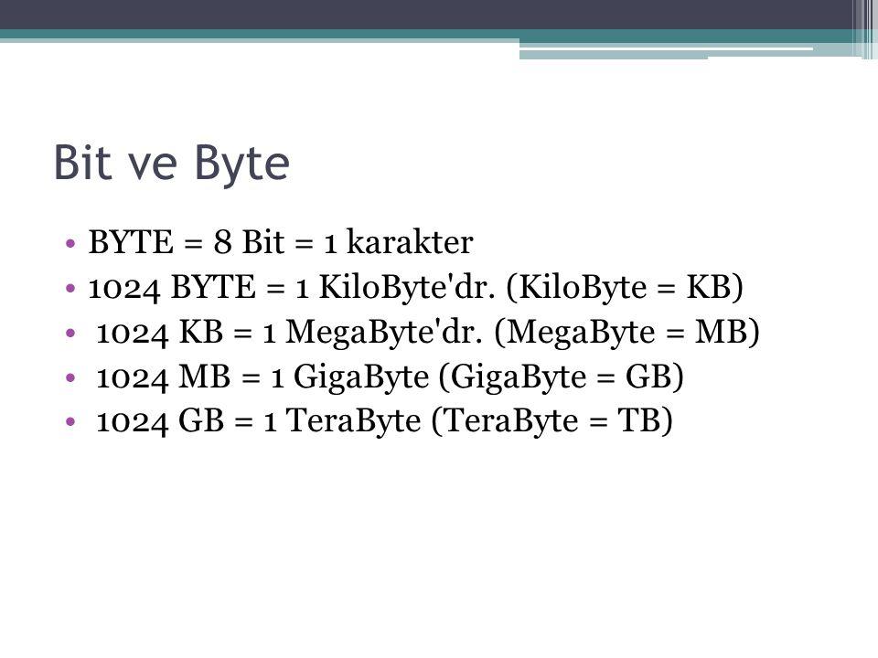 Bit ve Byte BYTE = 8 Bit = 1 karakter