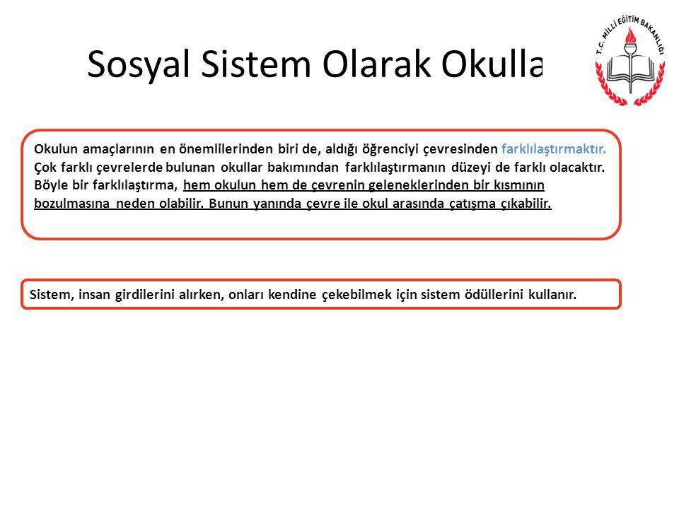 Sosyal Sistem Olarak Okullar…
