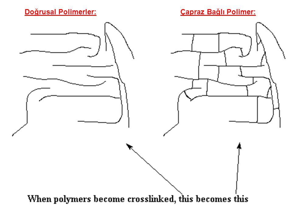 Doğrusal Polimerler: Çapraz Bağlı Polimer: