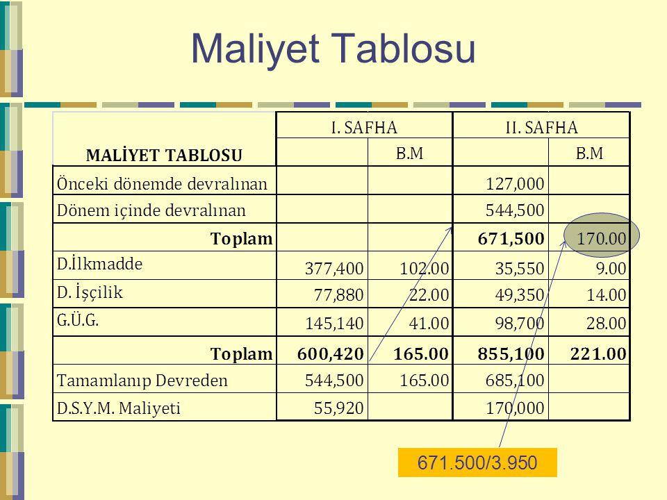 Maliyet Tablosu 671.500/3.950