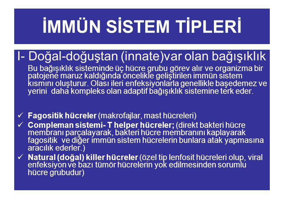 İMMÜN SİSTEM TİPLERİ I- Doğal-doğuştan (innate)var olan bağışıklık