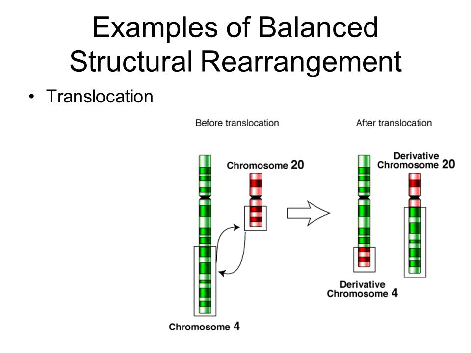 Examples of Balanced Structural Rearrangement